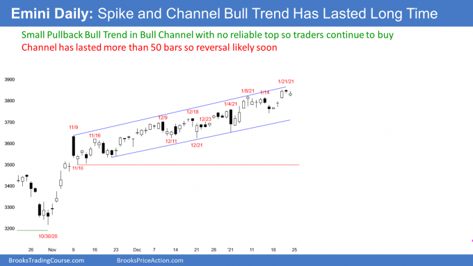 S&P500 Emini futures daily candlestick chart in spike and channel bull trend