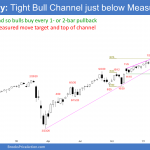 SP500 Emini futures weekly chart in tight bull channel near measured move target