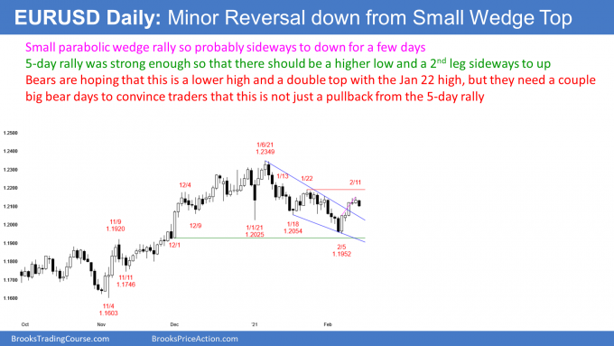 EURUSD Forex minor reversal down from small parabolic wedge top