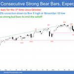 Emini SP500 futures daily candlestick chart has strong consecutive big bear bars so 10pc correction likely
