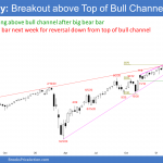 Emini SP500 futures weekly chart breaking above bull channel