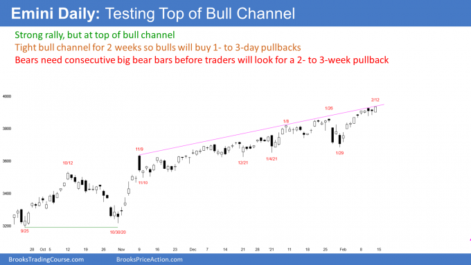 Emini SP500 stock index futures daily candlestick chart buy climax testing top of bull channel