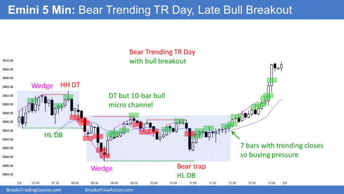 Emini bear trending trading range day with late bull breakout. At 3900 big round number.