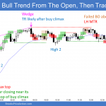 Emini bull trend from the open and then trading range and late trend reversal