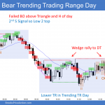 Emini failed breakout above triangle and then Trending Trading Range Day