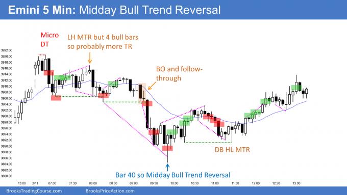 Emini midday bull trend reversal from wedge bottom