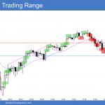 Emini sell climax and then wedge top in trading range day