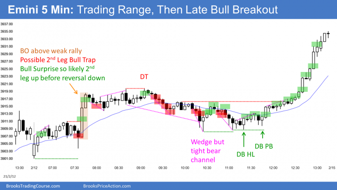 Emini trading range and late bull breakout. Buy climax accelerating up.