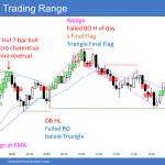 Emini trading range day with triangle and ii final flags