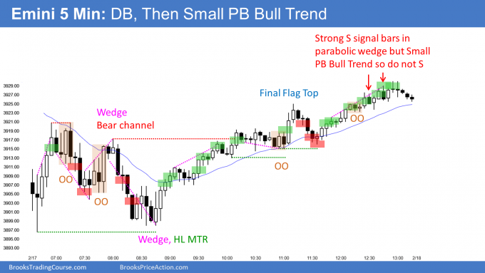 Emini wedge double bottom and higher low major trend reversal in February buy climax.