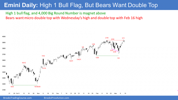 Emini S&P500 futures daily candlestick chart has high 1 bull flag but possible double top