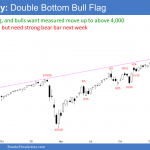 Emini SP500 futures weekly chart double bottom bull flag