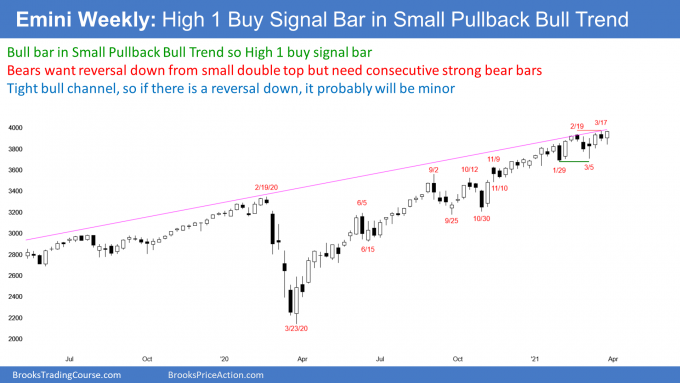 Emini S&P500 futures weekly candlestick chart with high 1 bull flag buy signal bar