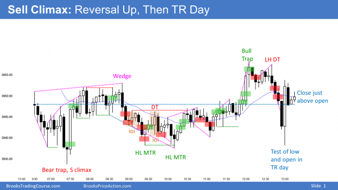 Emini bear trap and bull trap in trading range day