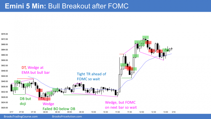 Emini bull breakout after FOMC forming an Emini Outside Up day.