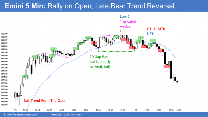 Emini bull trend from the open and then bear trend reversal