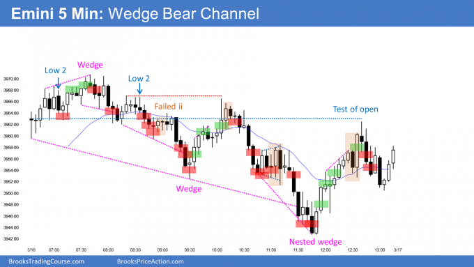 Emini wedge bear channel. Possible reversal in play due to Emini Low 2 top.