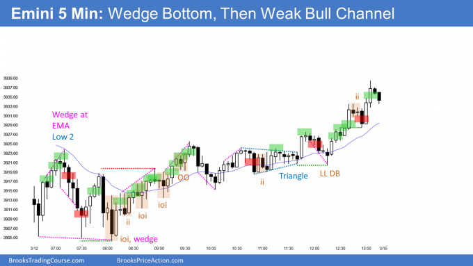 Emini wedge bottom and weak bull channel. An Emini bull flag buy signal.
