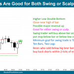 Some Setups Are Good for Both Swing or Scalp
