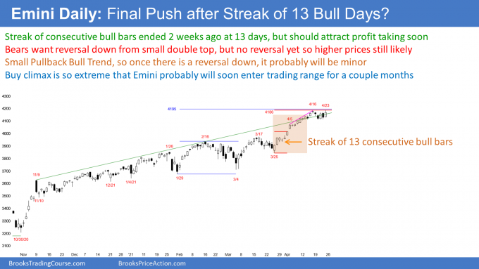 Emini S&P500 futures daily candlestick chart has double top at top of bull channel in strong bull trend.png