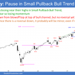 Emini SP500 futures weekly candlestick chart doji bar at top of bull channel in strong bull trend