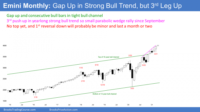 Emini S$P500 monthly candlestick chart has Emini gapped up above 4,000 Big Round Number