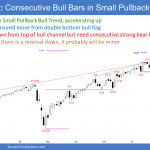 Emini SP500 weekly chart consecutive bull bars at top of bull channel