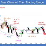 Emini bear channel then trading range