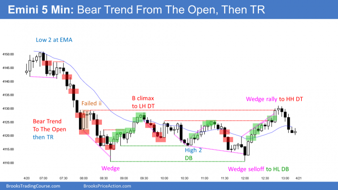 Emini bear trend from the open and then trading range. 3rd consecutive bear day.