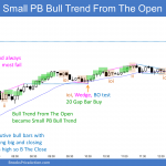 Emini bull trend from open became small pullback bull trend