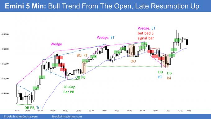Emini bull trend from the open then trading range. Emini streak ended Wednesday.