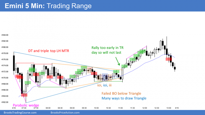 Emini parabolic wedge then triangle and trading range day.png