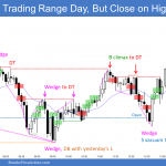 Emini trading range day closing on its high