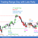 Emini trading range with late rally