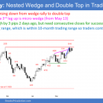 EURUSD Forex nested wedge rally to double top with micro double top