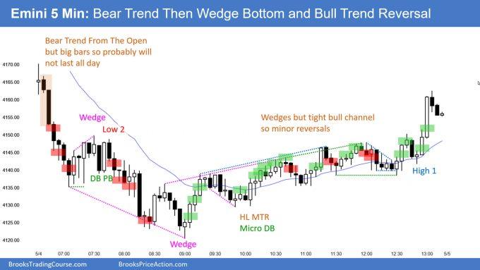 Emini Bear Trend Then Wedge Bottom and Bull Trend Reversal