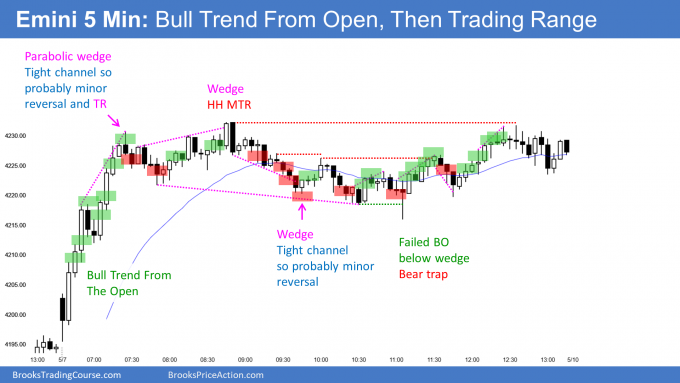 Emini Bull Trend from the open then wedge top and trading range