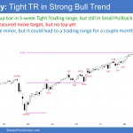 Emini SP500 weekly chart in strong bull trend but tight trading range