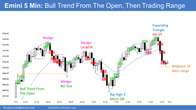 Emini bull trend from the open and then trading range after 3-day collapse.