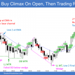 Emini buy climax and opening reversal down and then trading range day