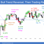 Emini gap down and sell climax and bull trend reversal