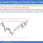 EURUSD nested wedge and double top in trading range