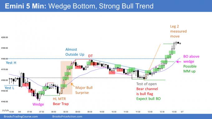 Emini wedge bottom then major bull surprise and leg 1 = leg 2 measured move. Possible rally resuming.