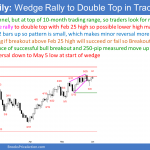 EURUSD Forex wedge rally to double top