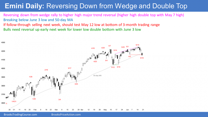 Emini S&P500 daily candlestick chart trend reversal down from wedge rally to higher high double top major trend reversal