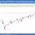 Emini SP500 futures weekly candlestick chart small pullback bull trend breaking above double top