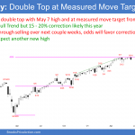 Emini SP500 weekly candlestick chart double top at measured move target