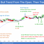 Emini Small Pullback Bull Trend From The Open