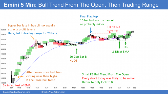Emini Small Pullback Bull Trend From The Open - rallying from bear trap in late June.
