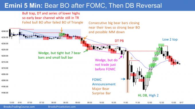 Emini bear breakout on FOMC announcement and then double bottom bull trend reversal